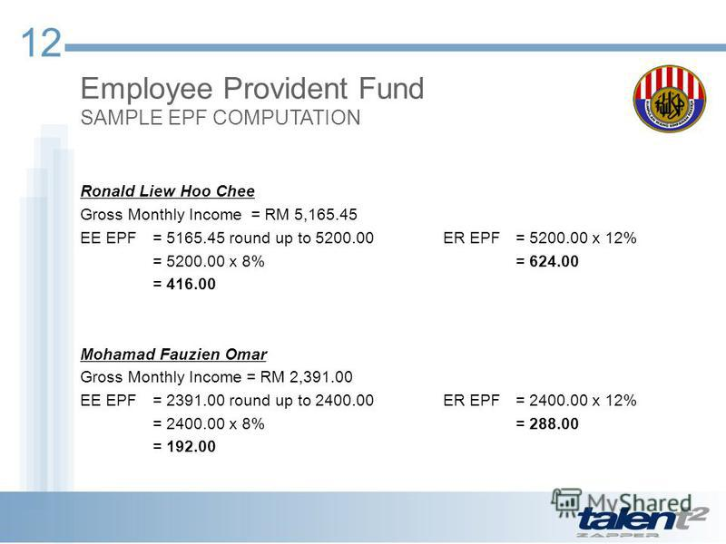 Accounting Treatment of Provident Fund - Part 1