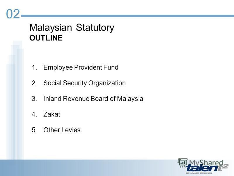 Malaysian Statutory OUTLINE 02 1.Employee Provident Fund 2.Social Security Organization 3.Inland Revenue Board of Malaysia 4.Zakat 5.Other Levies