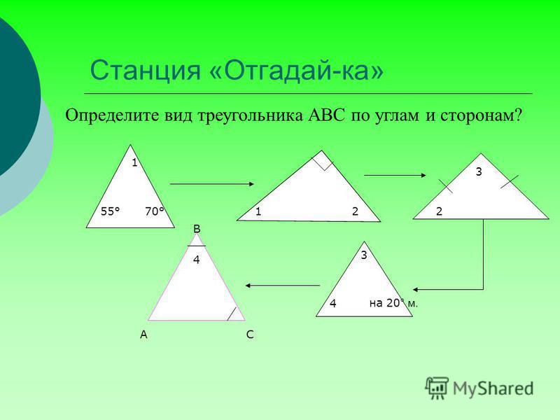Станция «Отгадай-ка» Определите вид треугольника АВС по углам и сторонам? 1 55°70°212 3 3 AC B 4 на 20 ° м. 4