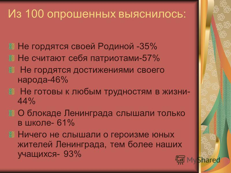 Из 100 опрошенных выяснилось: Не гордятся своей Родиной -35% Не считают себя патриотами-57% Не гордятся достижениями своего народа-46% Не готовы к любым трудностям в жизни- 44% О блокаде Ленинграда слышали только в школе- 61% Ничего не слышали о геро