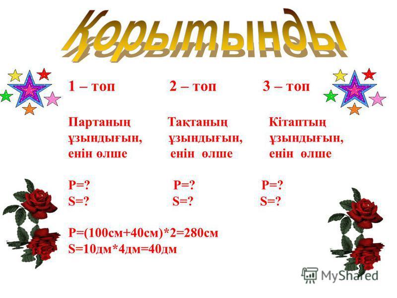 1 – топ 2 – топ 3 – топ Партаның Тақтаның Кітаптың ұзындығын, ұзындығын, ұзындығын, енін өлше енін өлше енін өлше Р=? Р=? Р=? S=? S=? S=? Р=(100см+40см)*2=280см S=10дм*4дм=40дм