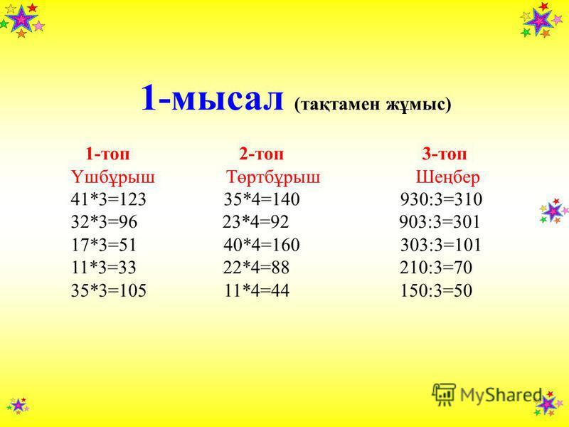 1-мысал (тақтамен жұмыс) 1-топ 2-топ 3-топ Үшбұрыш Төртбұрыш Шеңбер 41*3=123 35*4=140 930:3=310 32*3=96 23*4=92 903:3=301 17*3=51 40*4=160 303:3=101 11*3=33 22*4=88 210:3=70 35*3=105 11*4=44 150:3=50