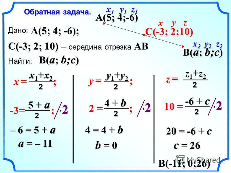 Дано: Найти: A(5; 4; -6); A(5; 4; -6); C(-3; 2; 10) – AB C(-3; 2; 10) – середина отрезка AB B( a ; b;c ) Обратная задача. Обратная задача. x x1x1x1x1 y x2x2x2x2 y1y1y1y1 y2y2y2y2 -3= ; 5 + a 5 + a2 2 = ; 4 + b 2 2 2 – 6 = 5 + a a = – 11 4 = 4 + b b =