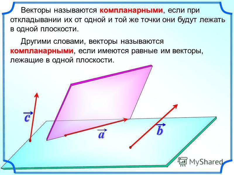 компланарныейми Векторы называются компланарныейми, если при откладывании их от одной и той же точки они будут лежать в одной плоскости. c компланарныейми Другими словами, векторы называются компланарныейми, если имеются равные им векторы, лежащие в