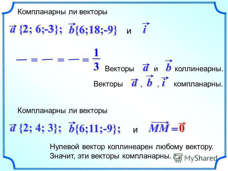 Компланарны ли векторы и a {2; 6;-3}; 2 6-3 6 18 18 -9 -9 b{6;18;-9} 13 === Векторы и коллинеарныйййй.ab i Векторы,, компланарныей.abi Компланарны ли векторы и a {2; 4; 3}; b{6;11;-9}; MM Нулевой вектор коллинеарен любому вектору. Значит, эти векторы