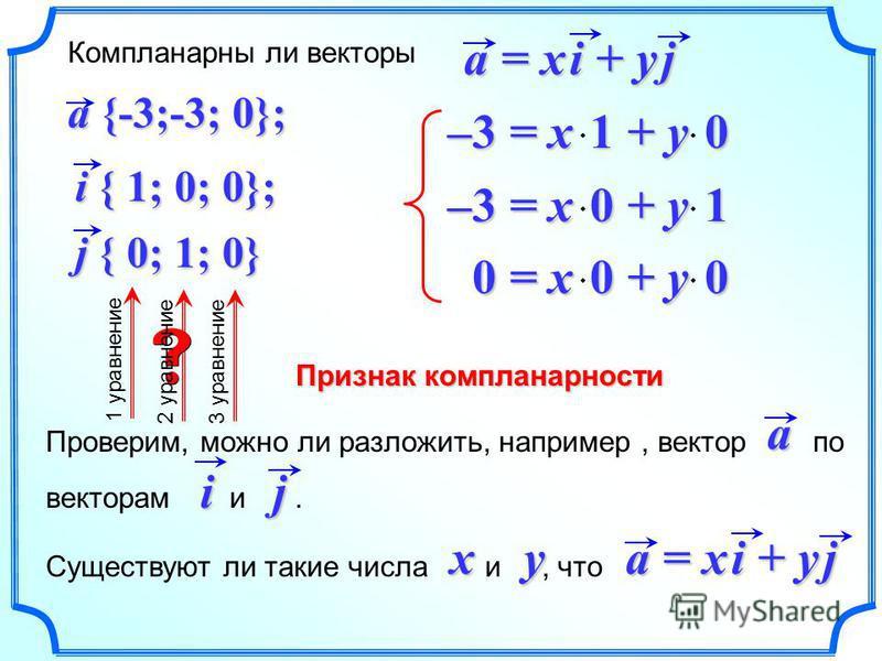 Компланарны ли векторы a {-3;-3; 0}; i { 1; 0; 0}; j { 0; 1; 0} Признак компланарности a = x i + y j Проверим, можно ли разложить, например, вектор по векторам и.aij Существуют ли такие числа и, чтоxy a = x i + y j 1 уравнение 2 уравнение 3 уравнение