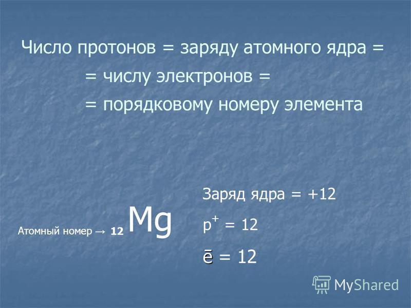 Число протонов = заряду атомного ядра = = числу электронов = = порядковому номеру элемента Mg 12 Заряд ядра = +12 p + = 12 Атомный номер ē = 12