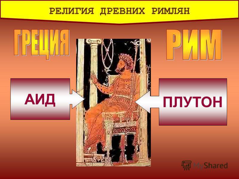 РЕЛИГИЯ ДРЕВНИХ РИМЛЯН АИД ПЛУТОН