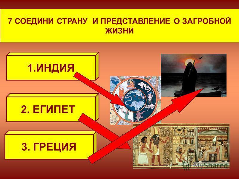 7 СОЕДИНИ СТРАНУ И ПРЕДСТАВЛЕНИЕ О ЗАГРОБНОЙ ЖИЗНИ 1. ИНДИЯ 2. ЕГИПЕТ 3. ГРЕЦИЯ