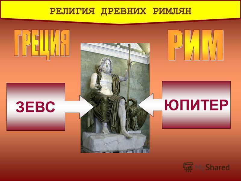 РЕЛИГИЯ ДРЕВНИХ РИМЛЯН ЗЕВС ЮПИТЕР