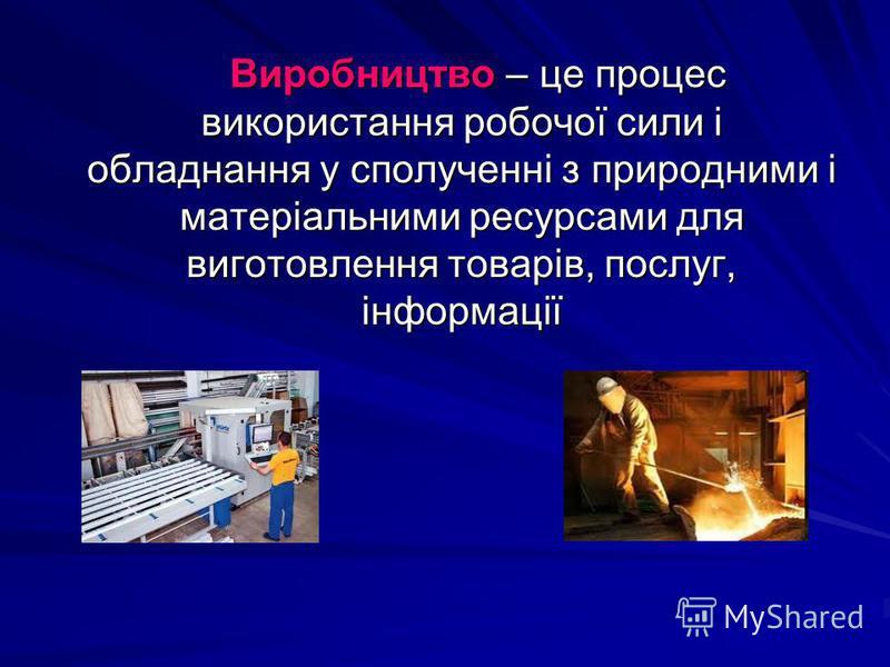 Виробництво – це процес використання робочої сили і обладнання у сполученні з природними і матеріальними ресурсами для виготовлення товарів, послуг, інформації Виробництво – це процес використання робочої сили і обладнання у сполученні з природними і