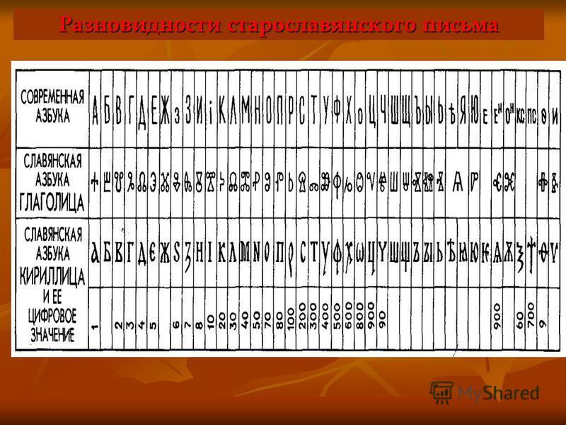 Разновидности старославянского письма