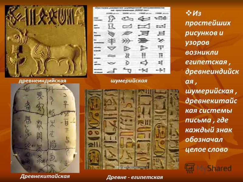шумерийская Древнекитайская Древне - египетская Из простейших рисунков и узоров возникли египетская, древнеиндийская, шумерийская, древнекитайская системы письма, где каждый знак обозначал целое слово древнеиндийская