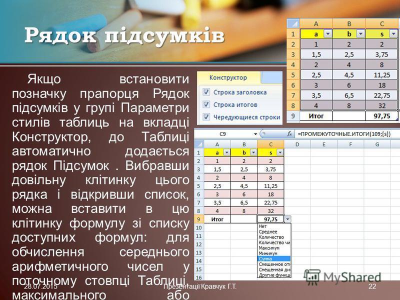 Якщо встановити позначку прапорця Рядок підсумків у групі Параметри стилів таблиць на вкладці Конструктор, до Таблиці автоматично додається рядок Підсумок. Вибравши довільну клітинку цього рядка і відкривши список, можна вставити в цю клітинку формул