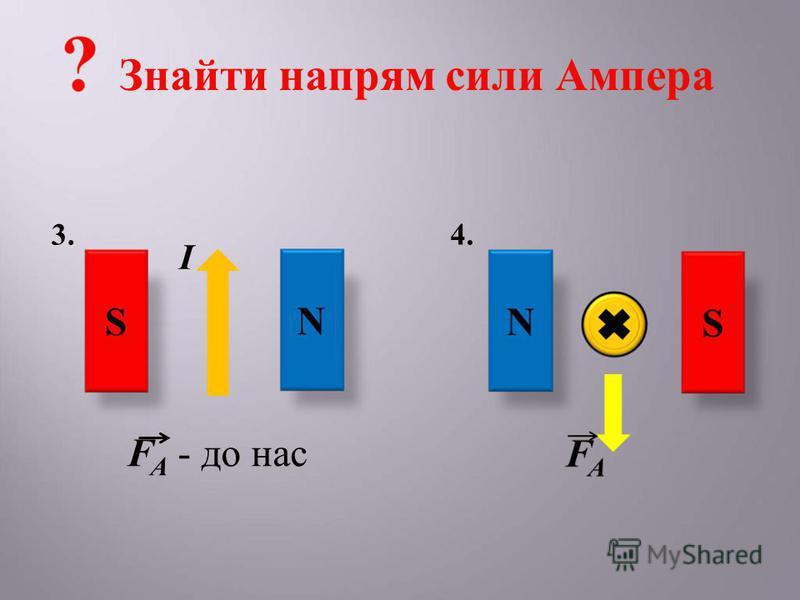 S N I 3.4. Знайти напрям сили Ампера F A - до нас