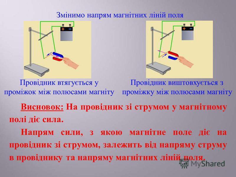 Змінимо напрям магнітних ліній поля Провідник втягується у проміжок між полюсами магніту Провідник виштовхується з проміжку між полюсами магніту Висновок: На провідник зі струмом у магнітному полі діє сила. Напрям сили, з якою магнітне поле діє на пр