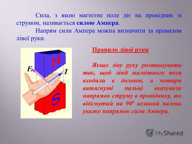 Сила, з якою магнітне поле діє на провідник зі струмом, називається силою Ампера. Напрям сили Ампера можна визначити за правилом лівої руки. Правило лівої руки Якщо ліву руку розташувати так, щоб лінії магнітного поля входили в долоню, а чотири витяг