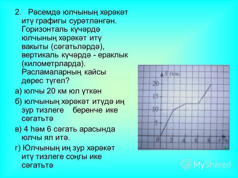 2. Рәсемдә юлчының хәрәкәт итү графигы сурәтләнгән. Горизонталь күчәрдә юлчының хәрәкәт итү вакыты (сәгатьләрдә), вертикаль күчәрдә - ераклык (километрларда). Расламаларның кайсы дөрес түгел? а) юлчы 20 км юл үткән б) юлчының хәрәкәт итүдә иң зур тиз