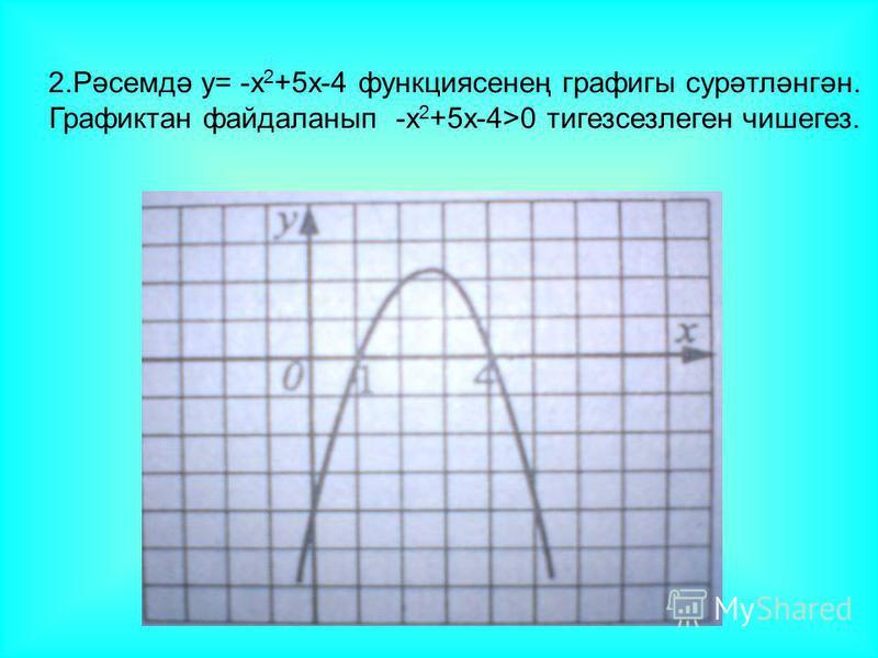 2.Рәсемдә y= -x 2 +5x-4 функциясенең графигы сурәтләнгән. Графиктан файдаланып -x 2 +5x-4>0 тигезсезлеген чишегез.