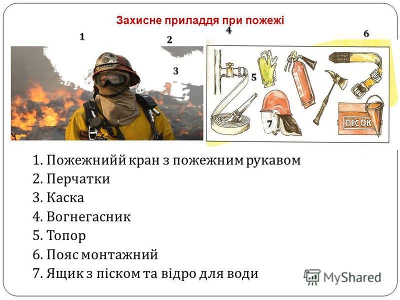 1. Пожежнийй кран з пожежним рукавом 2. Перчатки 3. Каска 4. Вогнегасник 5. Топор 6. Пояс монтажний 7. Ящик з піском та відро для води 1 2 3 4 5 6 7 Захисне приладдя при пожежі