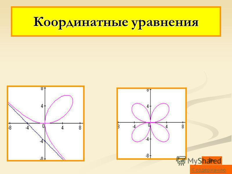 Уравнение Декарта : x + y + a = 0.