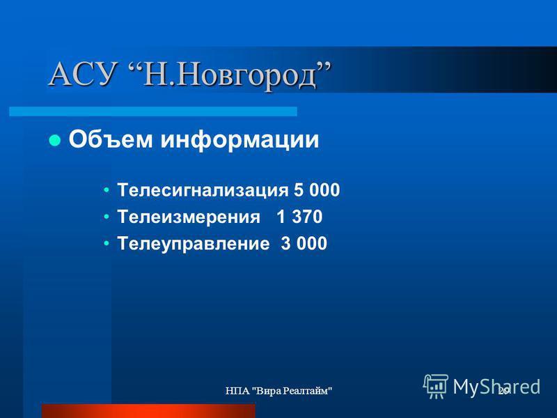 НПА Вира Реалтайм29 АСУ Н.Новгород Объем информации Телесигнализация 5 000 Телеизмерения 1 370 Телеуправление 3 000