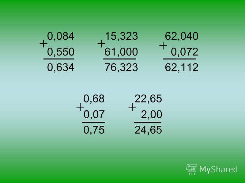 0,084 15,323 62,040 0,550 61,000 0,072 0,634 76,323 62,112 0,68 22,65 0,07 2,00 0,75 24,65