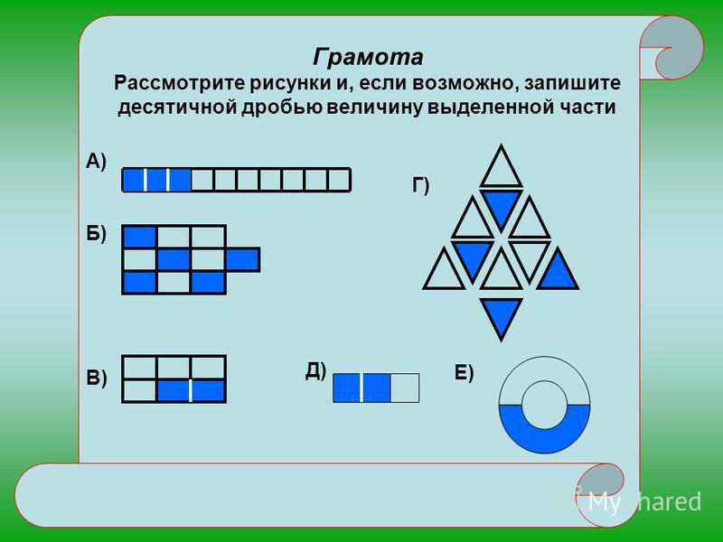 А) Г) Б) В) Грамота Рассмотрите рисунки и, если возможно, запишите десятичной дробью величину выделенной части Е) Д)