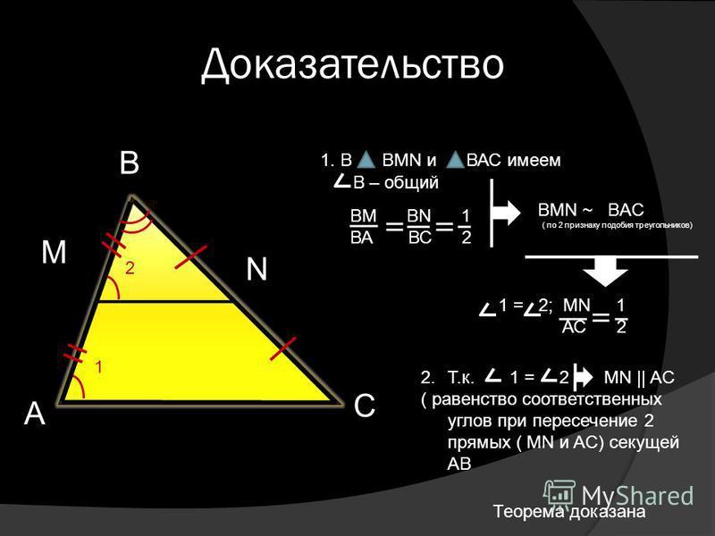 Доказательство M 1 = 2; МN 1 АС 2 2.Т.к. 1 = 2 МN || AC ( равенство соответственных углов при пересечение 2 прямых ( MN и AC) секущей AB Теорема доказана А В N С 1 2 В – общий ВМ ВN 1 ВА ВС 2 BMN ~ BAC ( по 2 признаку подобия треугольников) 1. В ВМN
