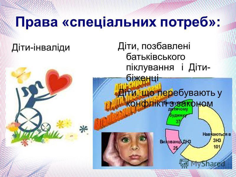 Права «спеціальних потреб»: Діти-інваліди Діти, позбавлені батьківського піклування і Діти- біженці Діти, що перебувають у конфлікті з законом