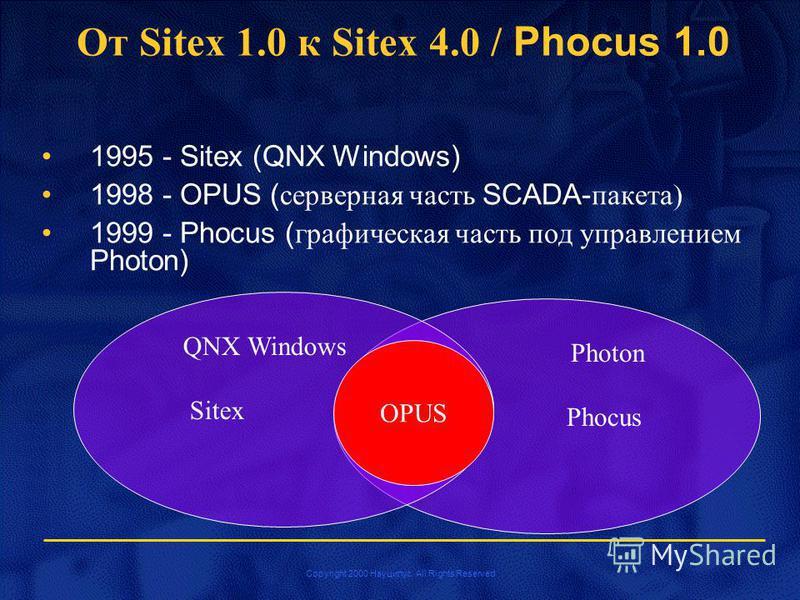 Copyright 2000 Науцилус. All Rights Reserved Photon Phocus От Sitex 1.0 к Sitex 4.0 / Phocus 1.0 1995 - Sitex (QNX Windows) 1998 - OPUS ( серверная часть SCADA- пакета) 1999 - Phocus ( графическая часть под управлением Photon) QNX Windows Sitex OPUS