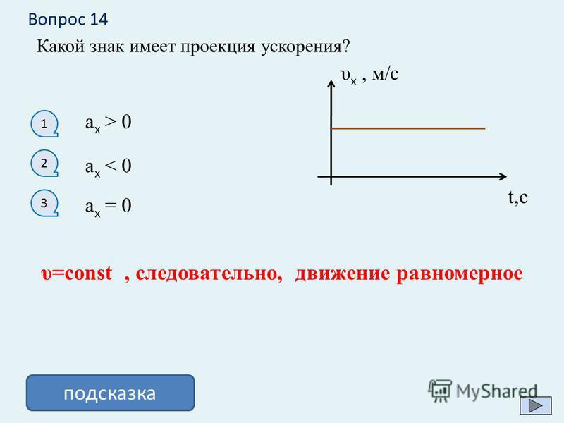 Вопрос 13 1 2 3 4 подсказка Определите путь, пройденный телом за 5 с из состояния покоя при ускорении 2 м/с 2 10 м 25 м 20 м 40 м S= υ t + 0 2 υ 0 = 0 S = 2 2 S= 25 м