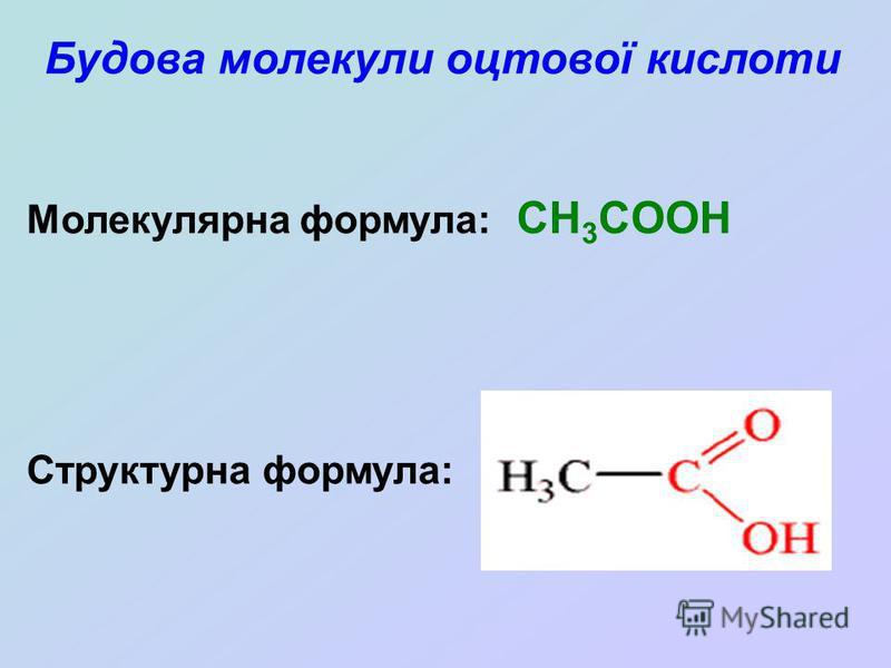 Будова молекули оцтової кислоти Молекулярна формула: CH 3 COOH Структурна формула: