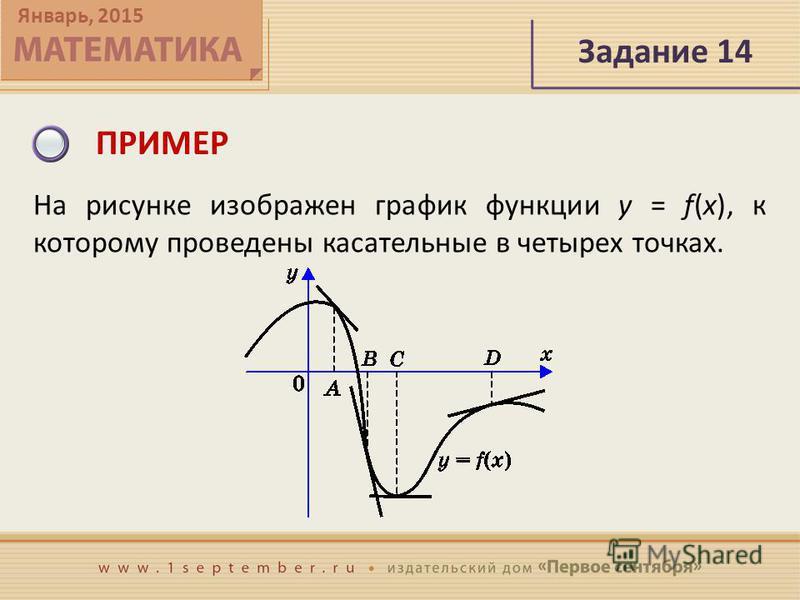 Январь, 2015 Задание 14 ПРИМЕР На рисунке изображен график функции y = f(x), к которому проведены касательные в четырех точках.