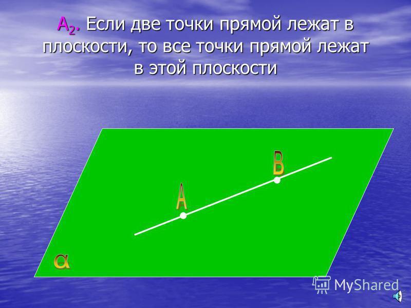 А 1. Через любые три точки, не лежащие на одной прямой, проходит плоскость, и притом только одна