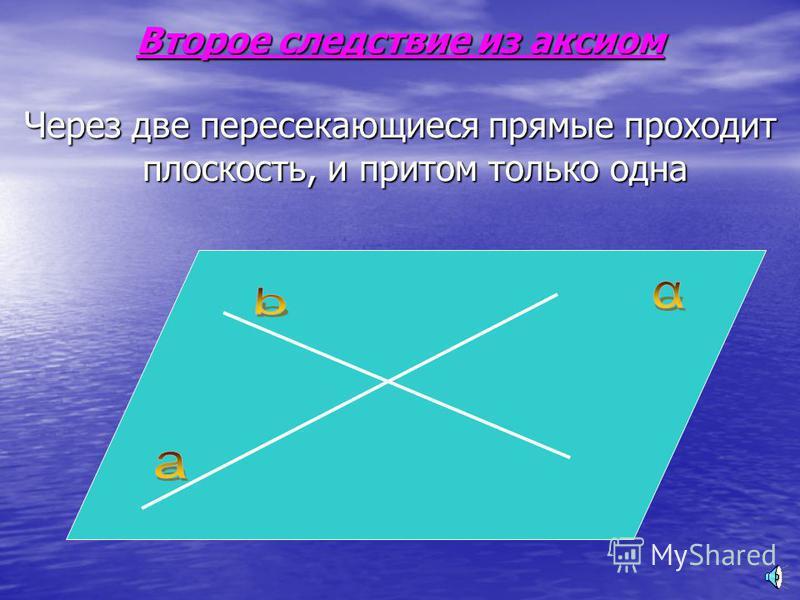 Первое следствие из аксиом Через прямую и не лежащую на ней точку проходит плоскость, и притом только одна
