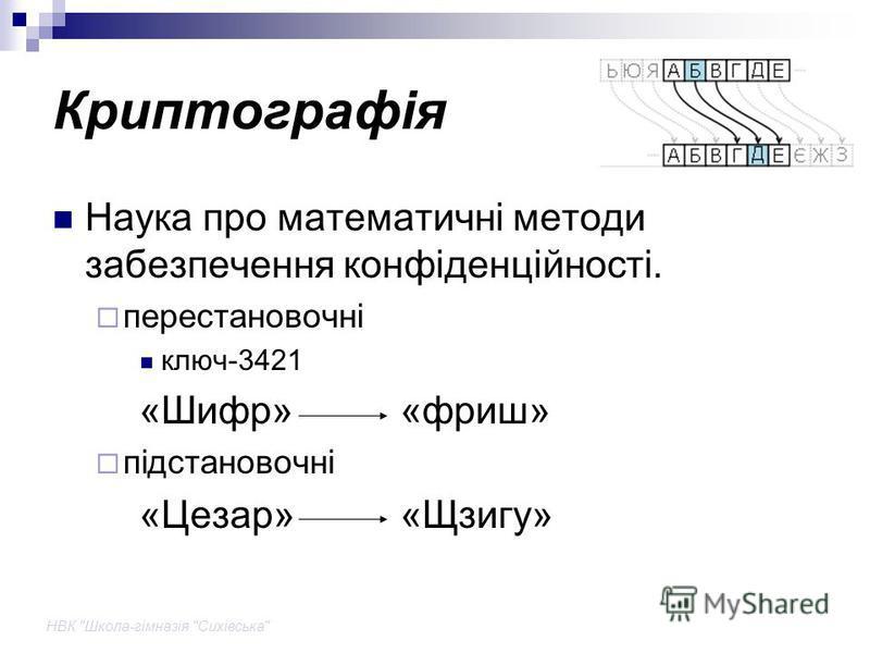 Криптографія Наука про математичні методи забезпечення конфіденційності. перестановочні ключ-3421 «Шифр» «фриш» підстановочні «Цезар» «Щзигу»