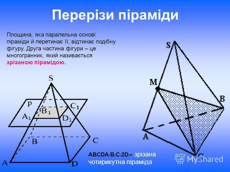 Перерізи піраміди Площина, яка паралельна основі піраміди й перетинає її, відтинає подібну фігуру. Друга частина фігури – це многогранник, який називається зрізаною пірамідою. ABCDA 1 B 1 C 1 2D 1 - зрізана чотирикутна піраміда