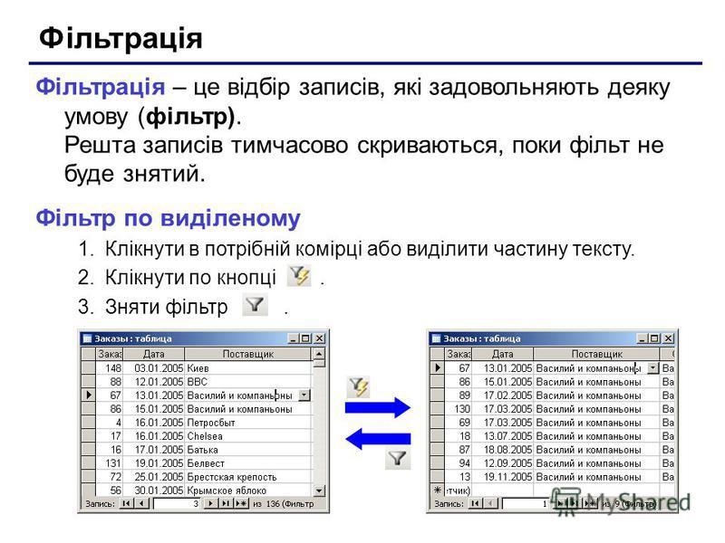 Фільтрація Фільтрація – це відбір записів, які задовольняють деяку умову (фільтр). Решта записів тимчасово скриваються, поки фільт не буде знятий. Фільтр по виділеному 1.Клікнути в потрібній комірці або виділити частину тексту. 2.Клікнути по кнопці.