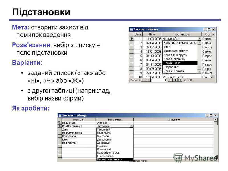 Підстановки Мета: створити захист від помилок введення. Розв'язання: вибір з списку = поле підстановки Варіанти: заданий список («так» або «ні», «Ч» або «Ж») з другої таблиці (наприклад, вибір назви фірми) Як зробити: