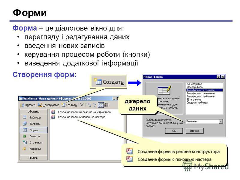 Форми Форма – це діалогове вікно для: перегляду і редагування даних введення нових записів керування процесом роботи (кнопки) виведення додаткової інформації Створення форм: джерело даних