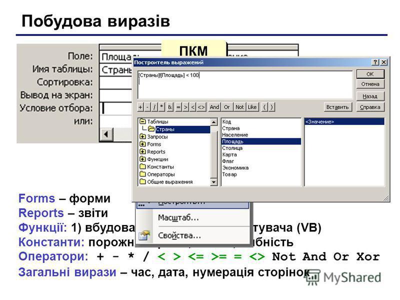Побудова виразів Forms – форми Reports – звіти Функції: 1) вбудовані; 2) функції користувача (VB) Константи: порожня стрічка, Істина, Хибність Оператори: + - * / = = <> Not And Or Xor Загальні вирази – час, дата, нумерація сторінок ПКМ