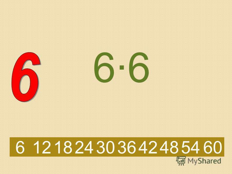 Выход Поздравляю, вы запомнили таблицу умножения на 5!