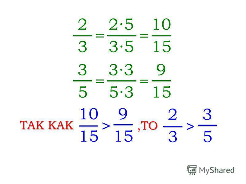 2 3 = 25 35 = 10 15 3 5 = 33 53 = 9 15 10 15 > 9 ТАК КАК 2 3 > 3 5,ТО