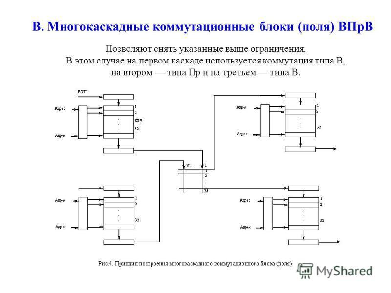 В. Многокаскадные коммутационные блоки (поля) ВПрВ Позволяют снять указанные выше ограничения. В этом случае на первом каскаде используется коммутация типа В, на втором типа Пр и на третьем типа В.