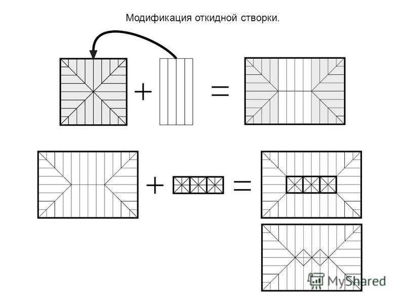 Модификация откидной створки.