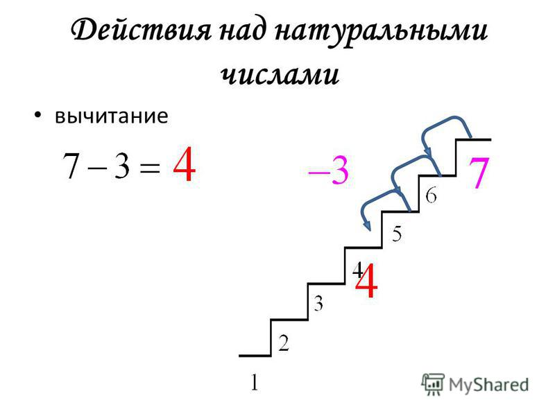 Действия над натуральными числами вычитание