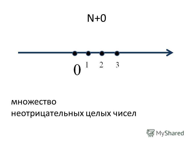 N+0 множество неотрицательных целых чисел