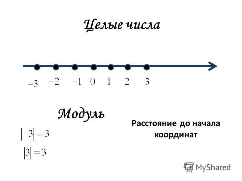 Модуль Расстояние до начала координат