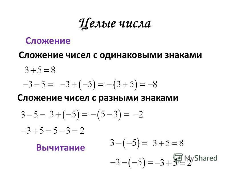Целые числа Сложение Сложение чисел с одинаковыми знаками Сложение чисел с разными знаками Вычитание